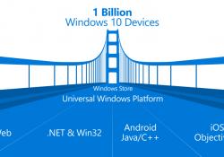 مایکروسافت ابزار متن باز Islandwood را برای پورت کردن اپ های ios به ویندوز منتشر کرد.