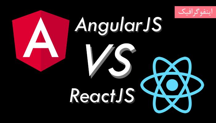اینفوگرافیک: کتابخانه ReactJS در مقابل فریم ورک AngularJS