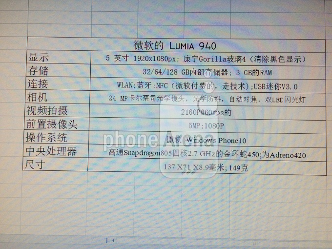 مشخصات فنی لومیا 940