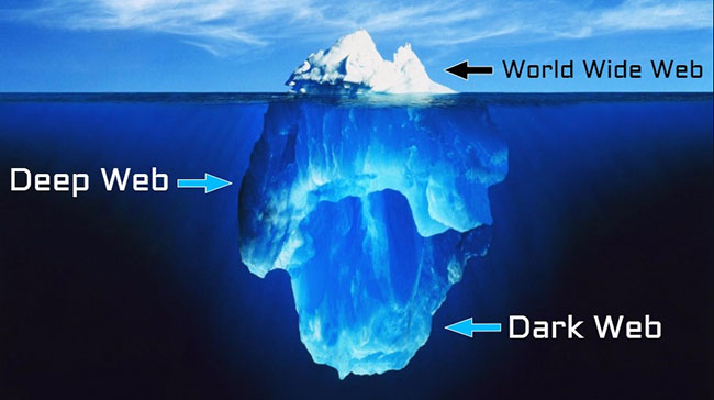 Dark Web VS Deep Web
