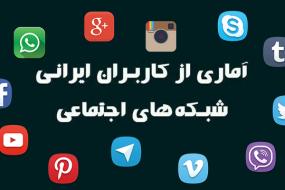 اینفوگرافیک : آماری از کاربران ایرانی شبکه های اجتماعی