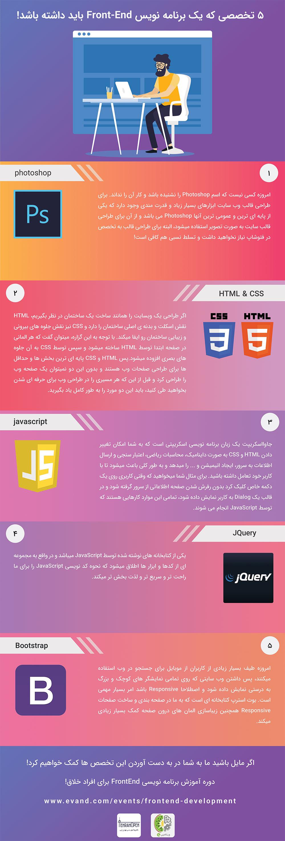 5 تخصصی که یک برنامه نویس فرانت - اند باید داشته باشد
