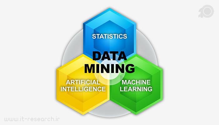 علم داده و روش های داده کاوی