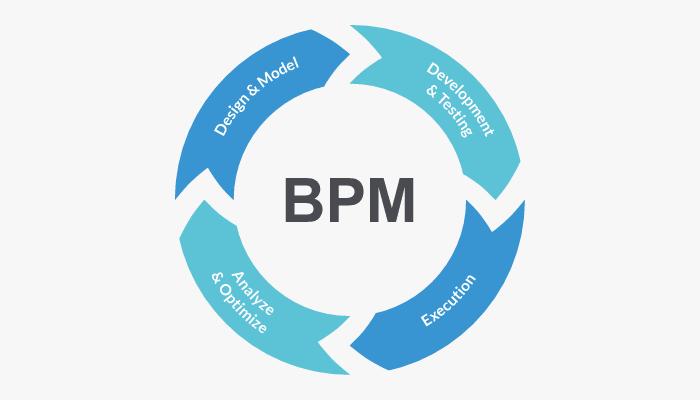 آشنایی با مفهوم BPM