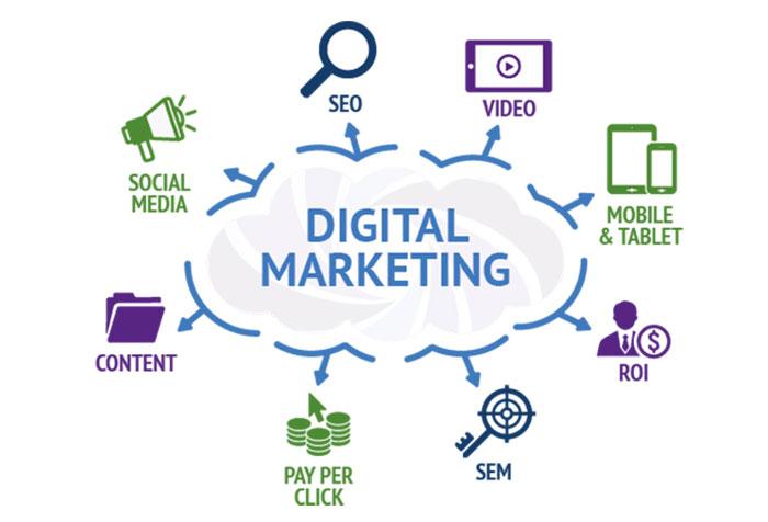 روش های دیجیتال مارکتینگ